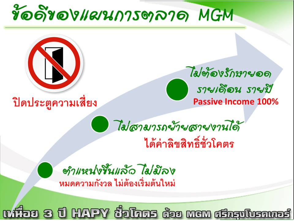 ข้อดีของการตลาด_MGM