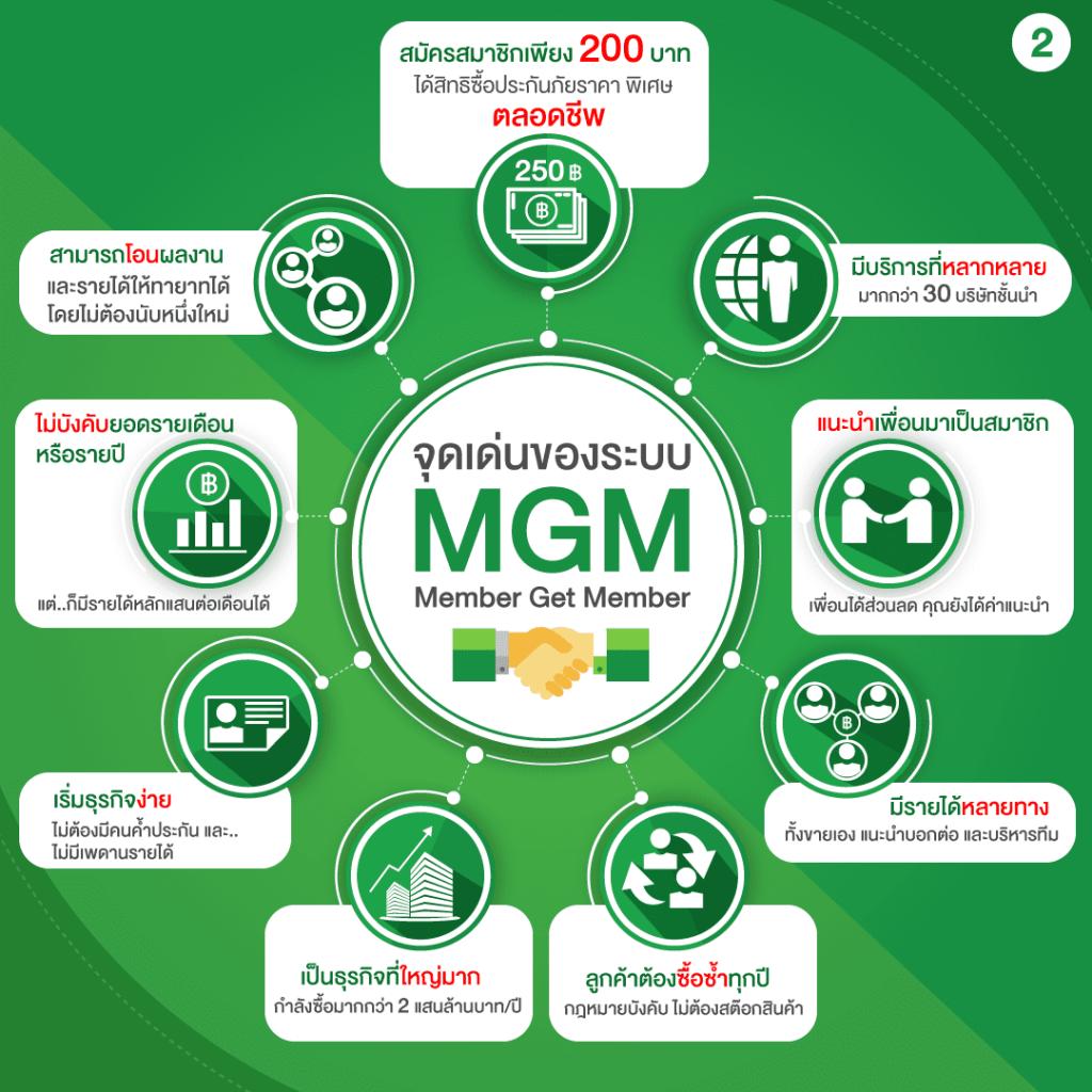 จุดเด่นระบบMGM